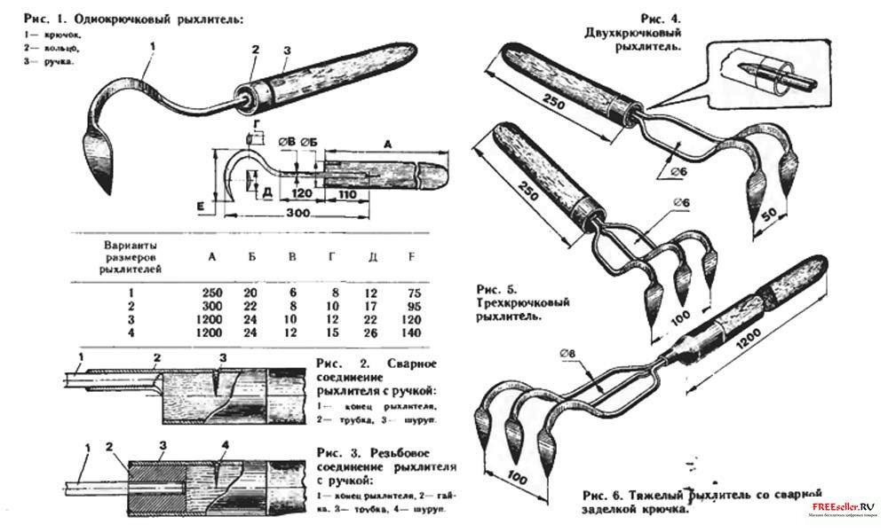 87Самоделки инструменты для огорода